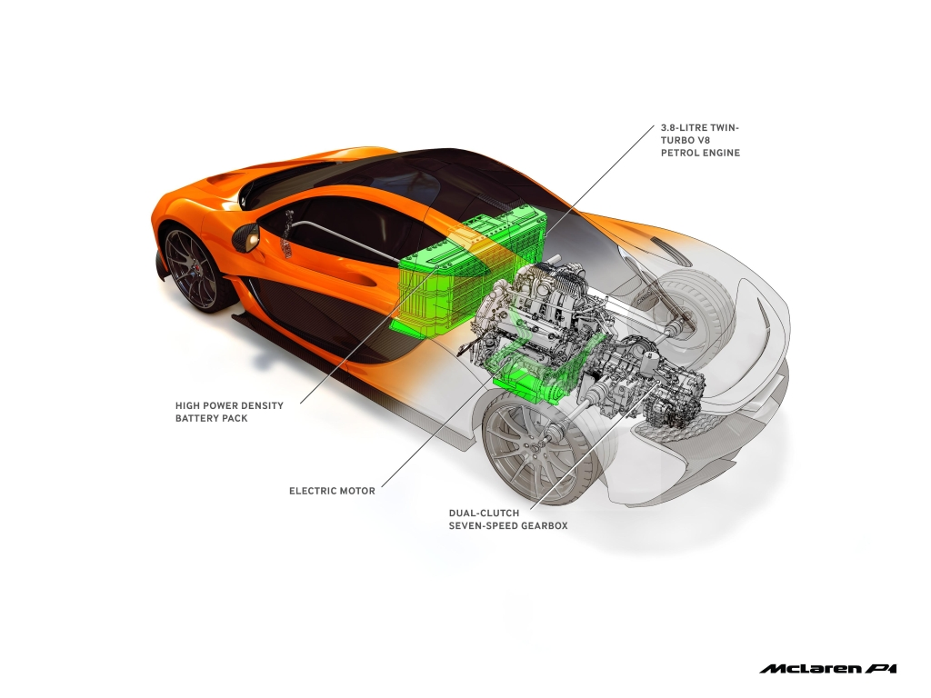 Der McLaren P1, einschließlich seines revolutionären Antriebsstrangs, basiert auf der jahrzehntelangen Rennerfahrung und dem Erfolg von McLaren.  Bild mit freundlicher Genehmigung von McLaren Applied.